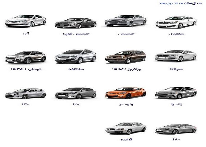 مدل های متنوع خودرو هیوندای